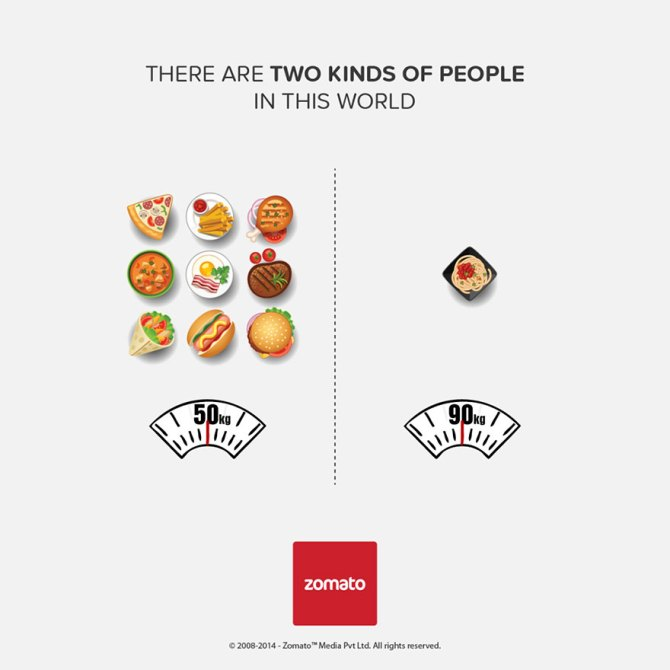 two-kinds-of-people-project-infographics-zomato-2.jpg